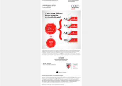 Mailing | Audi Alzaga
